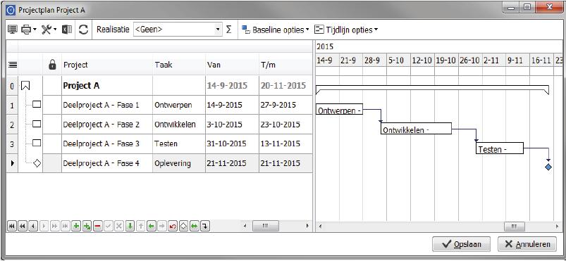 TimeTell Planung - Projektplanung